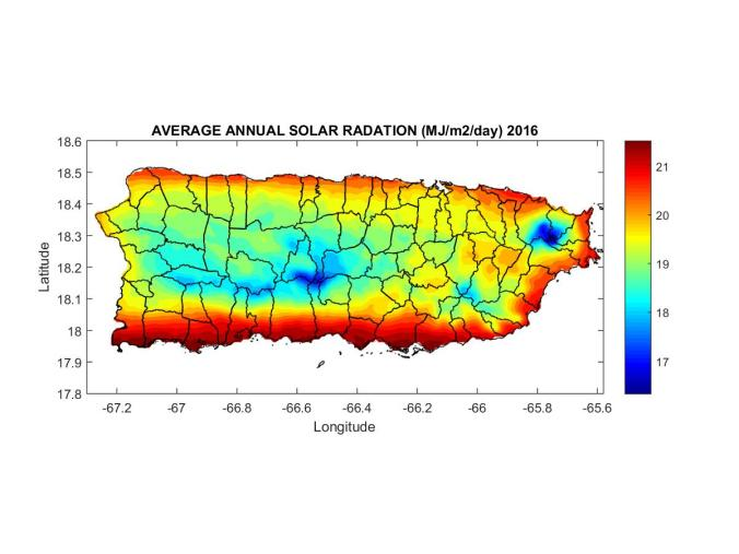 solar_radiation2016